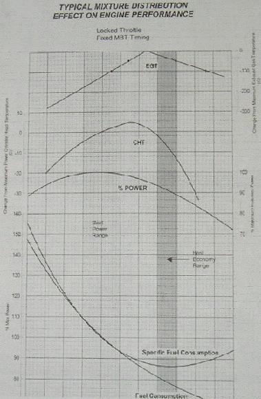 Click image for larger version  Name:AF ratio chart.JPG Views:155 Size:85.6 KB ID:107