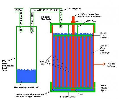 Click image for larger version  Name:booster_diagram.2.jpg Views:221 Size:40.0 KB ID:1150