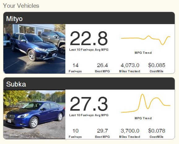 Click image for larger version  Name:dashboard.JPG Views:27 Size:54.2 KB ID:2366
