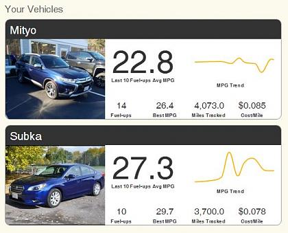 Click image for larger version  Name:dashboard.JPG Views:40 Size:54.2 KB ID:2366