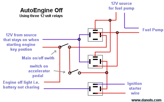 Click image for larger version  Name:AutoEngineOff.jpg Views:111 Size:76.6 KB ID:414