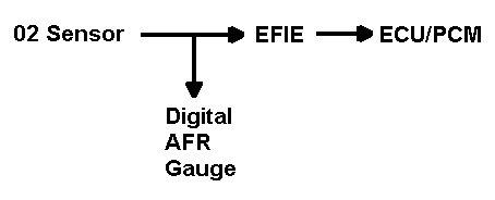 Click image for larger version  Name:EFIE_setup.jpg Views:179 Size:8.0 KB ID:790
