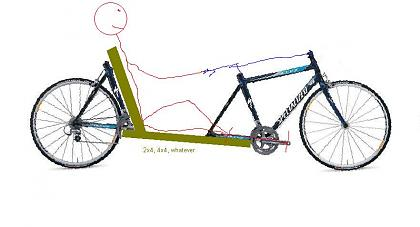 Click image for larger version  Name:recumbent.JPG Views:332 Size:45.3 KB ID:824